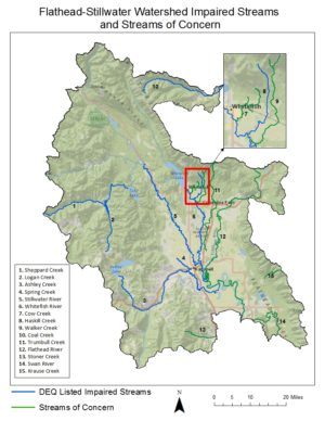 Watershed Restoration Planning